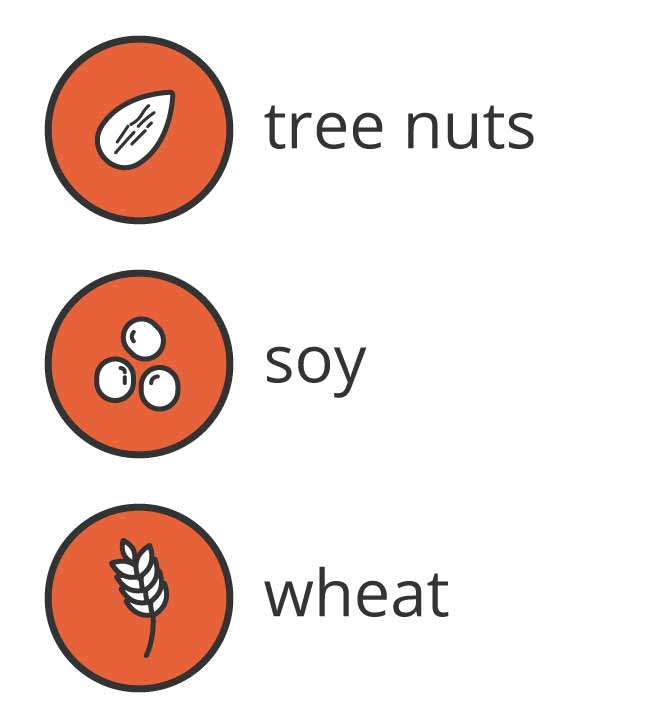 common food allergies