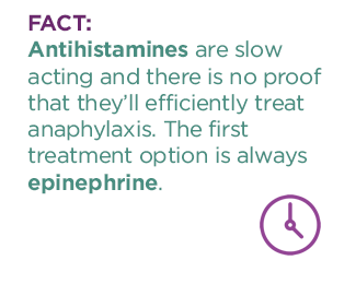 anaphylaxis antihistamine fact