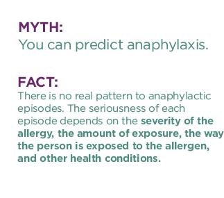 predict anaphylaxis myth