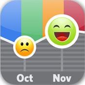 Moodlytics, Smart Mood Tracker