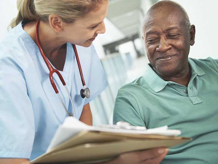 Male Breast Cancer Symptoms Risk Factors And More