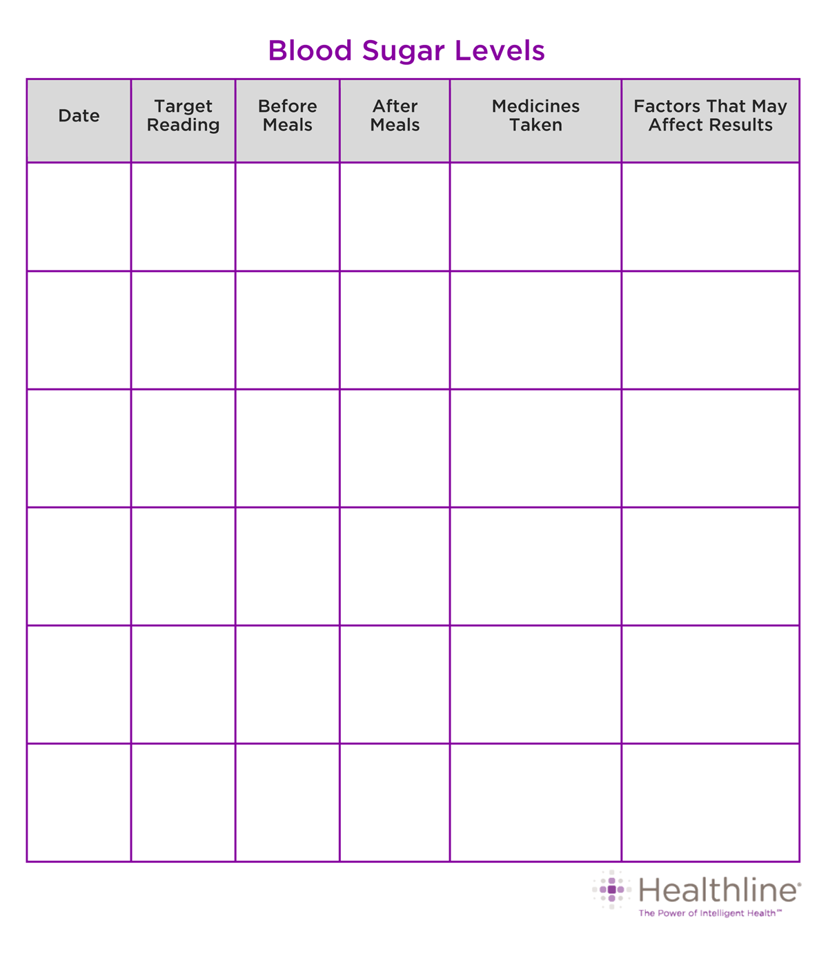 printable blood sugar chart template