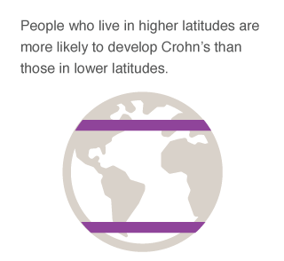 crohns geographical location