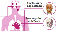 effects of depression on the body