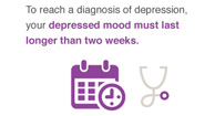 depression diagnosis statistics