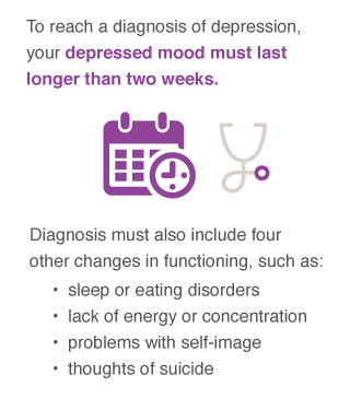 depression diagnosis