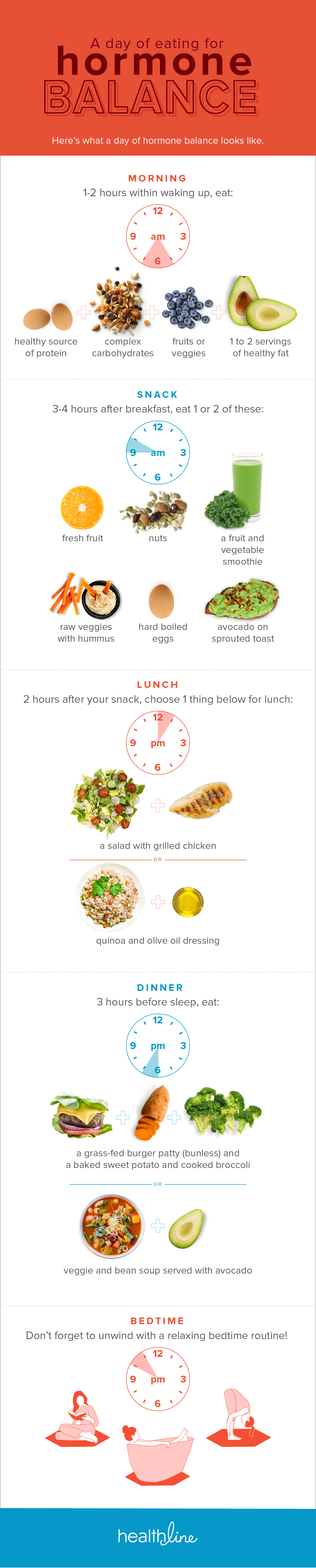 Best Foods to Eat Before and After SoulCycle Best Foods to Eat Before and After SoulCycle new pictures