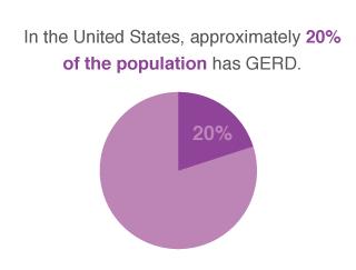 gerd incidence