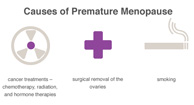 causes and premature menopause infographic