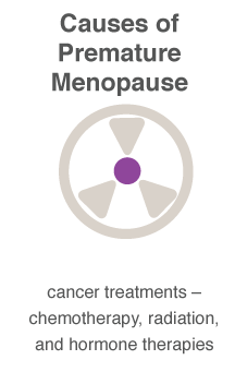 causes of premature menopause