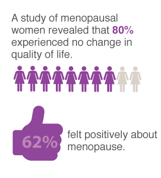 felt positively about menopause