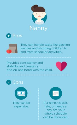 nanny pros and cons
