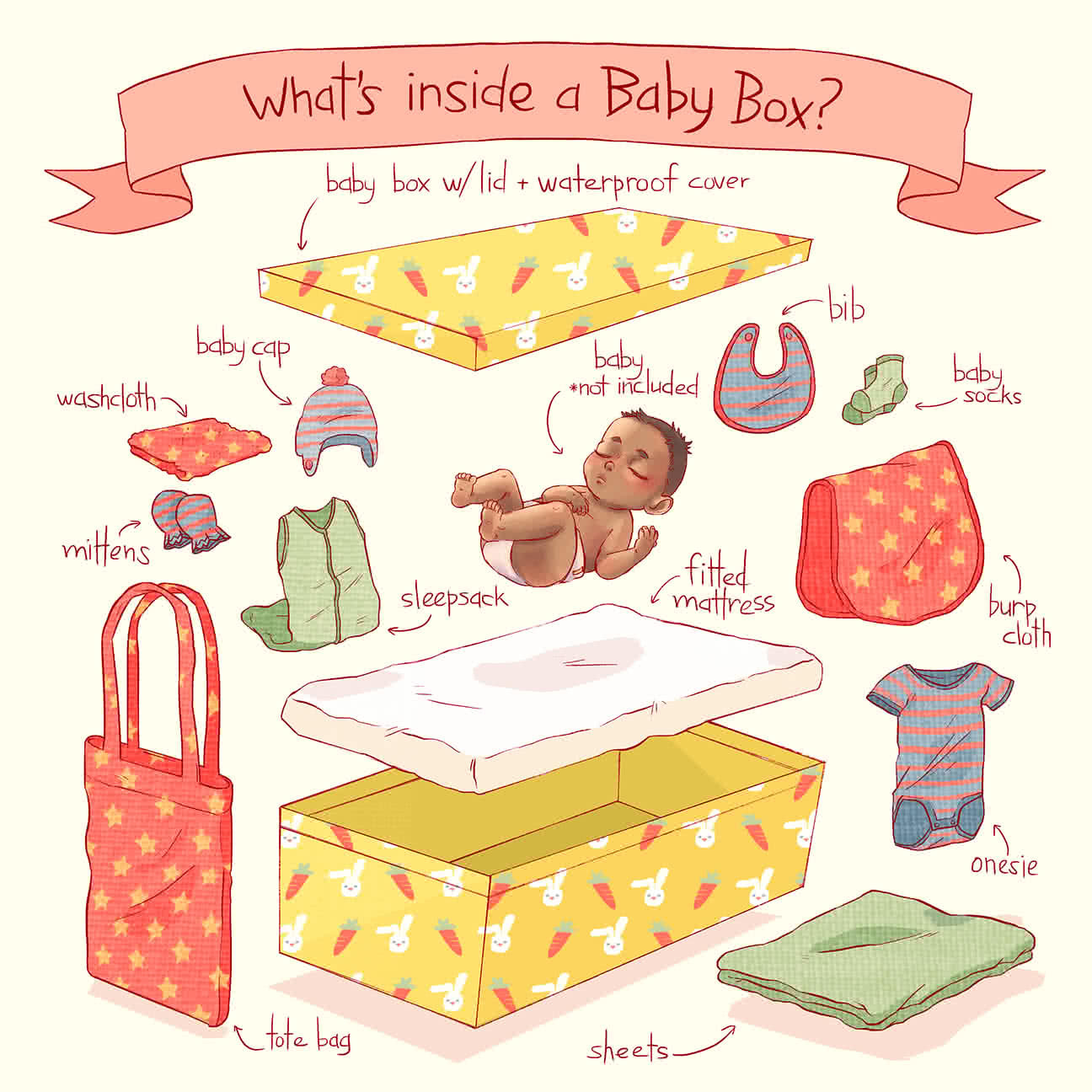 what's a baby box?
