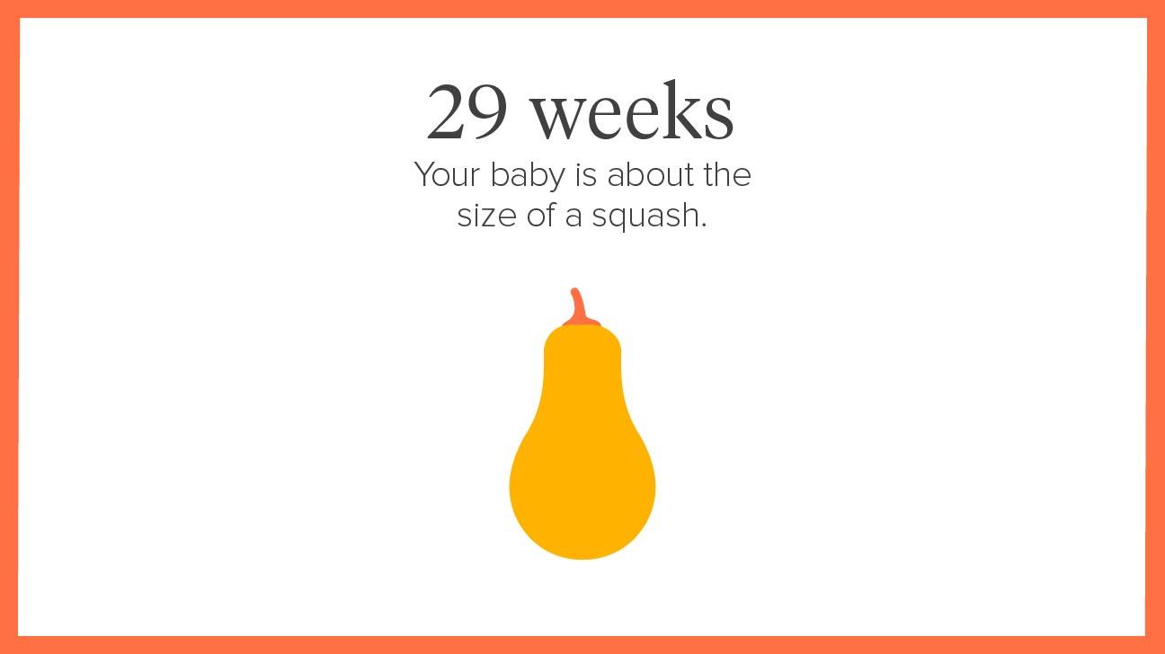 Pregnancy Calendar: A Week-By-Week Guide