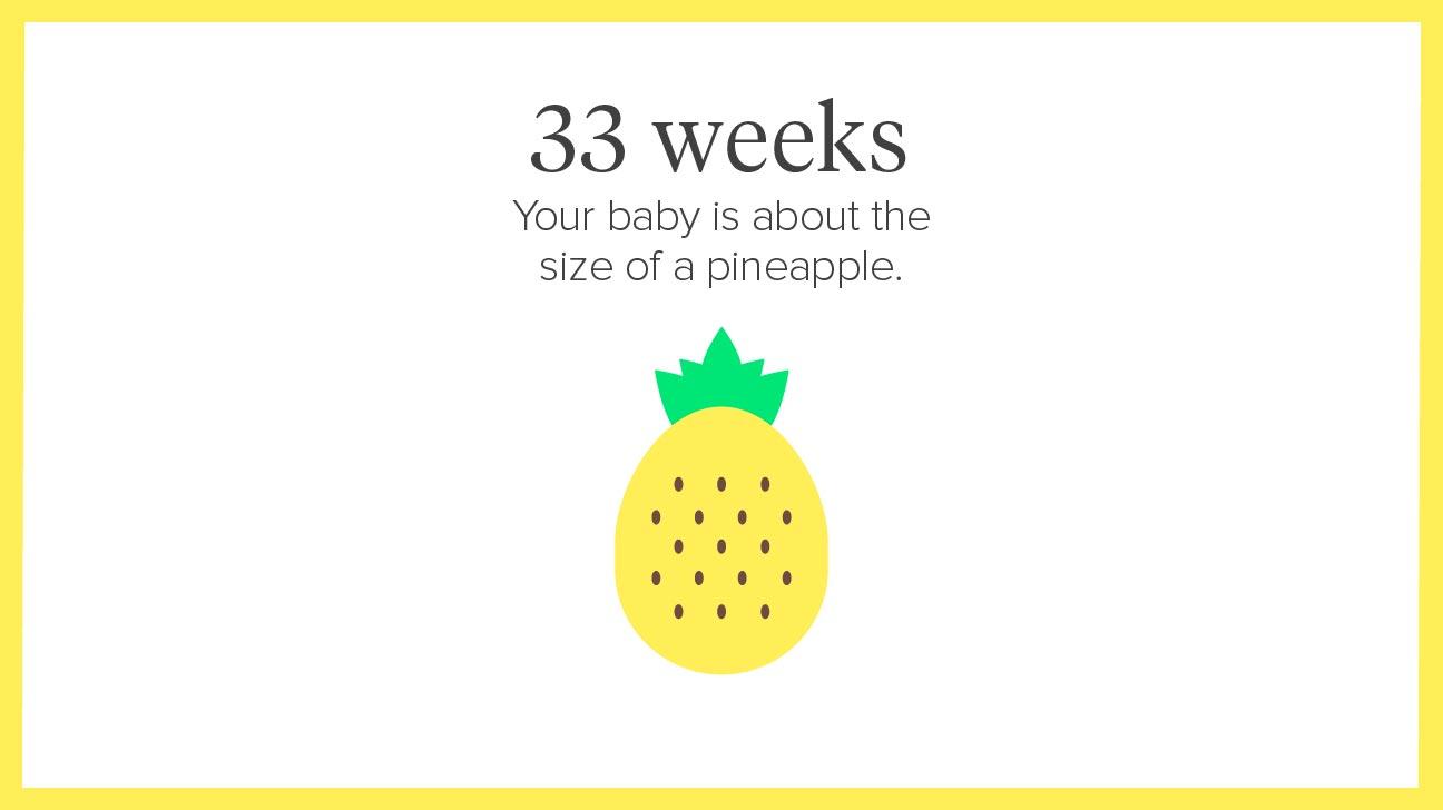 Weight Gain at Week 33