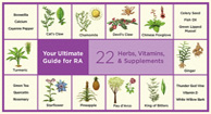 Herbs Vitamins Supplements for treating RA