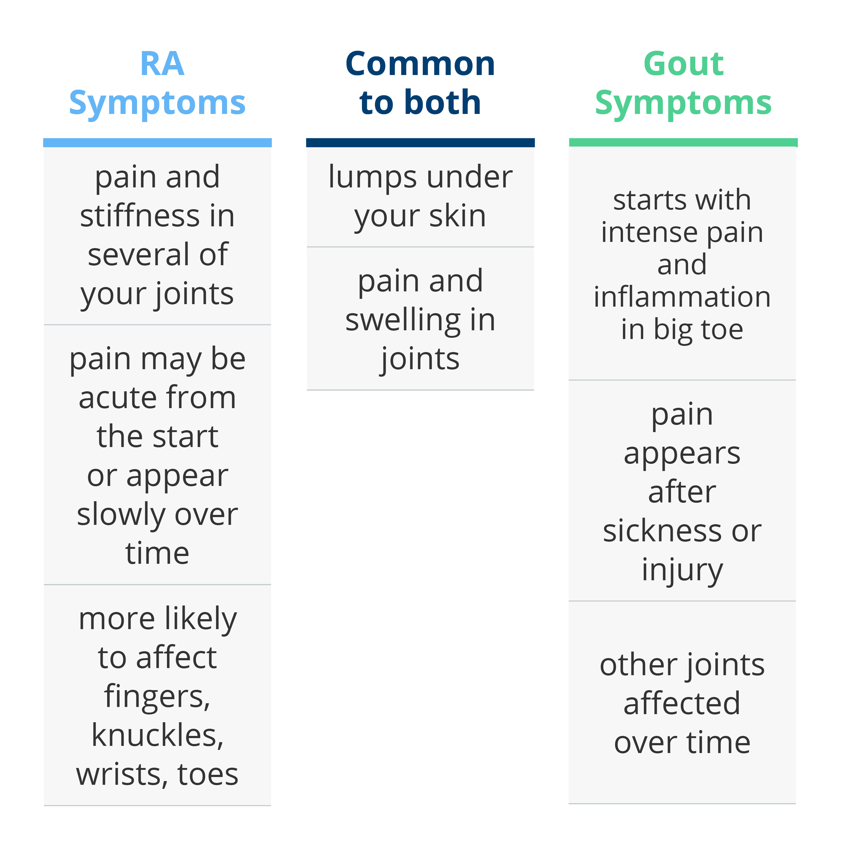 Osteoarthritis Symptoms Hands