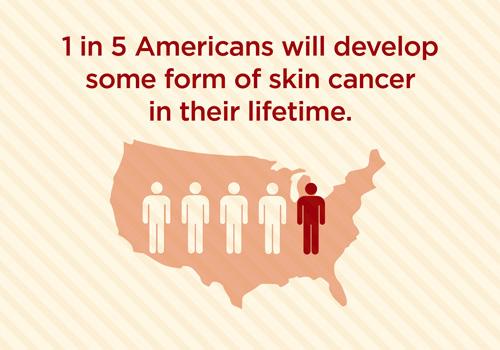 americans_melanoma